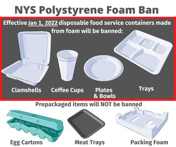 NYSFoamBan_InfoImage2
